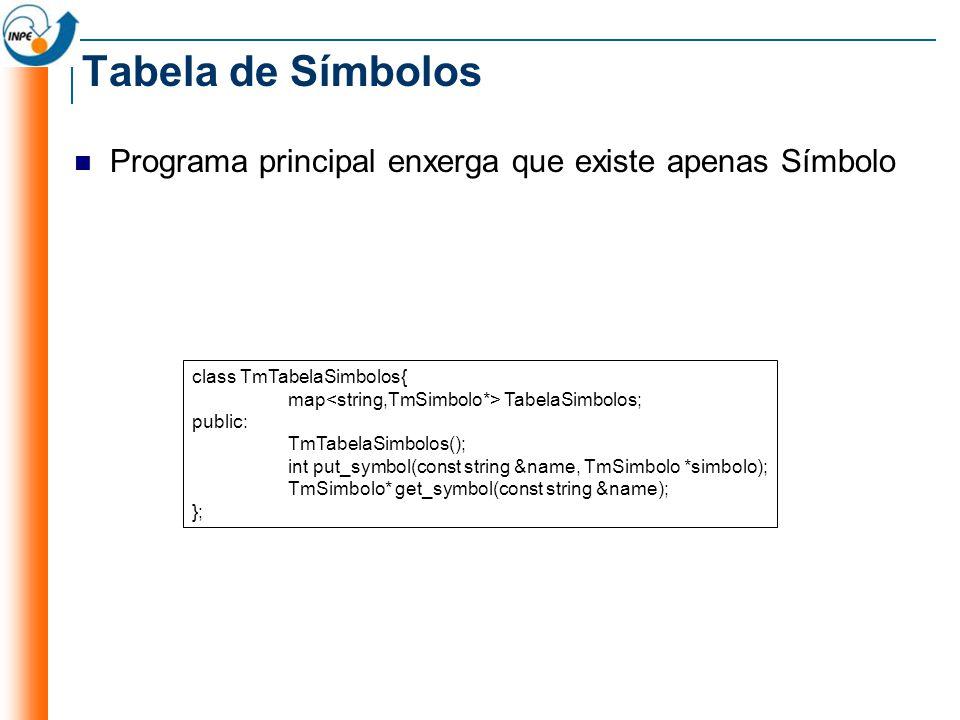 Tabela de Símbolos Programa principal enxerga que existe apenas Símbolo. class TmTabelaSimbolos{ map<string,TmSimbolo*> TabelaSimbolos;