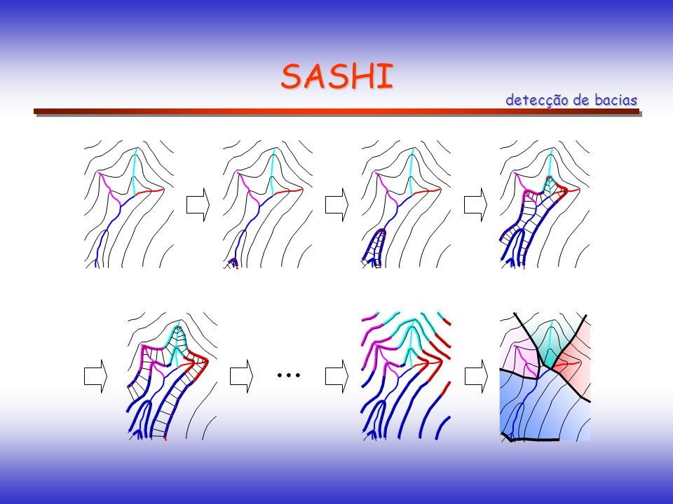 SASHI detecção de bacias ...