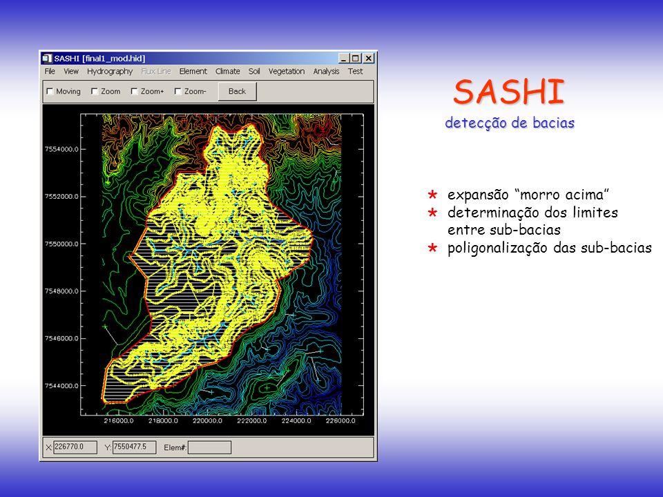 SASHI detecção de bacias expansão morro acima