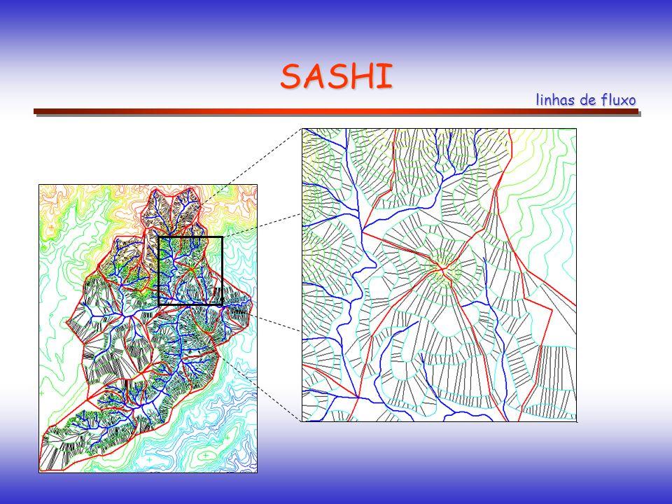 SASHI linhas de fluxo