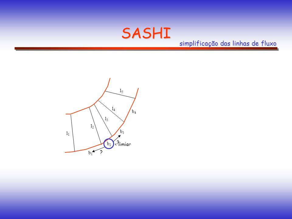 SASHI simplificação das linhas de fluxo l5 l4 b4 l3 l2 b3 l1 b2
