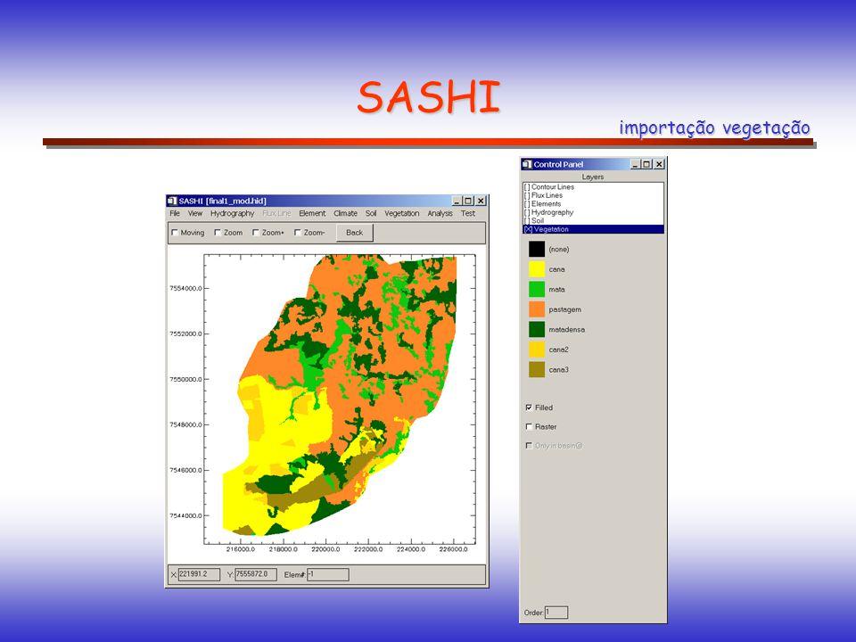 SASHI importação vegetação