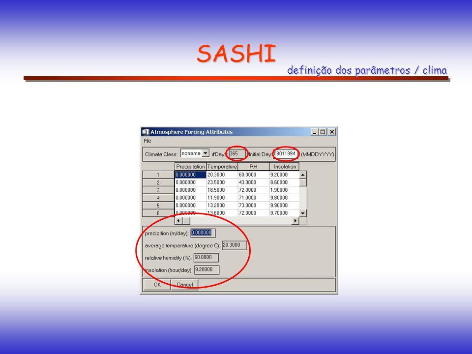 SASHI definição dos parâmetros / clima