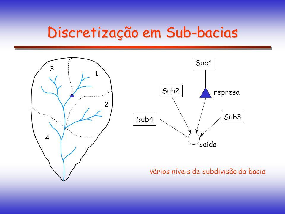 Discretização em Sub-bacias