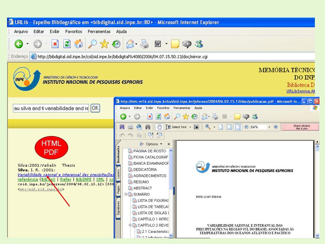 HTML PDF