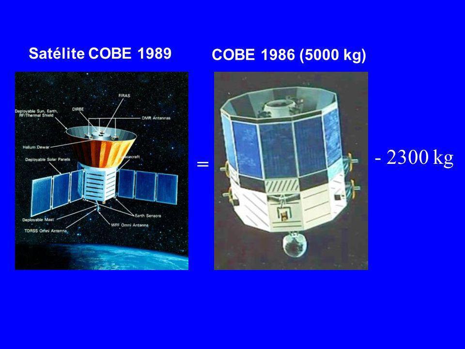 Satélite COBE 1989 COBE 1986 (5000 kg) - 2300 kg =