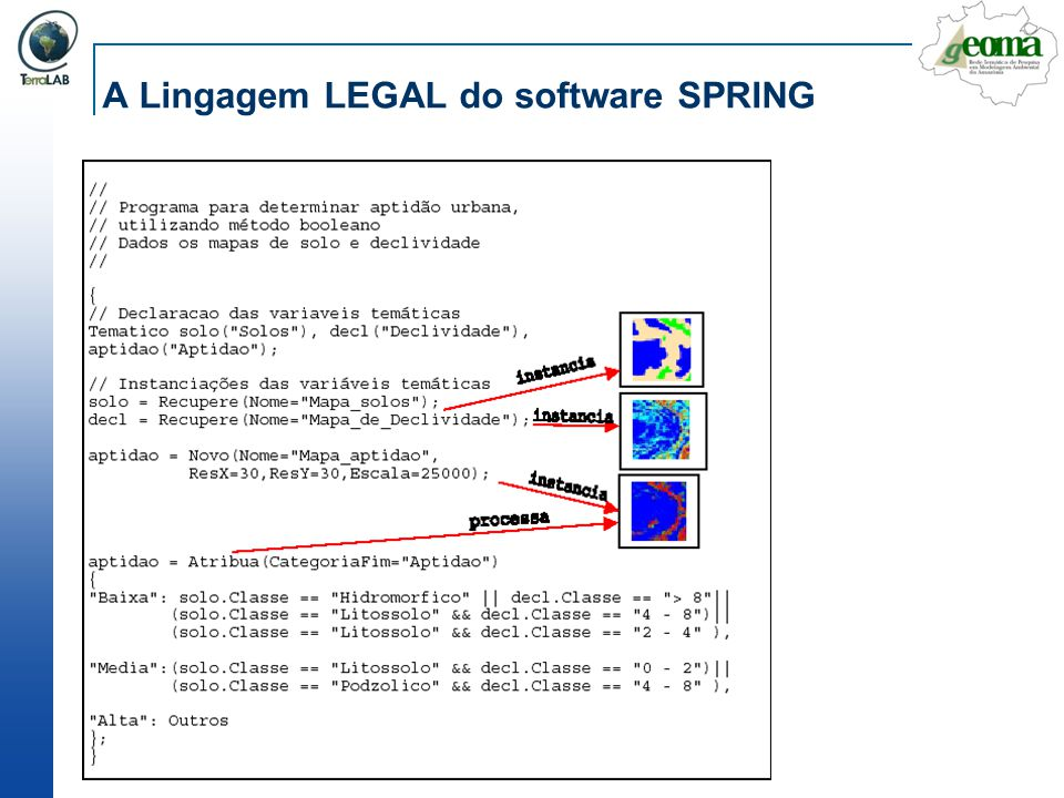 A Lingagem LEGAL do software SPRING