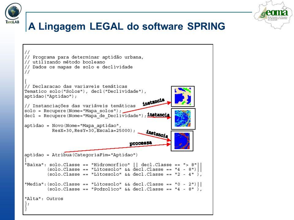 A Lingagem LEGAL do software SPRING