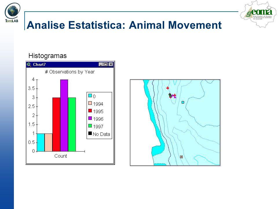 Analise Estatistica: Animal Movement