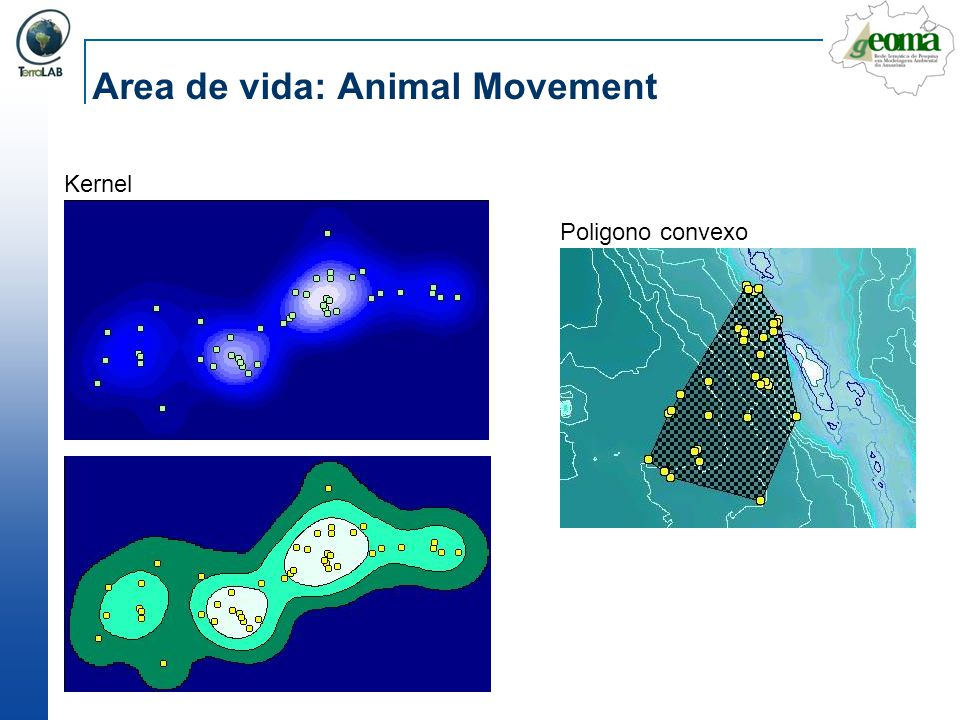 Area de vida: Animal Movement