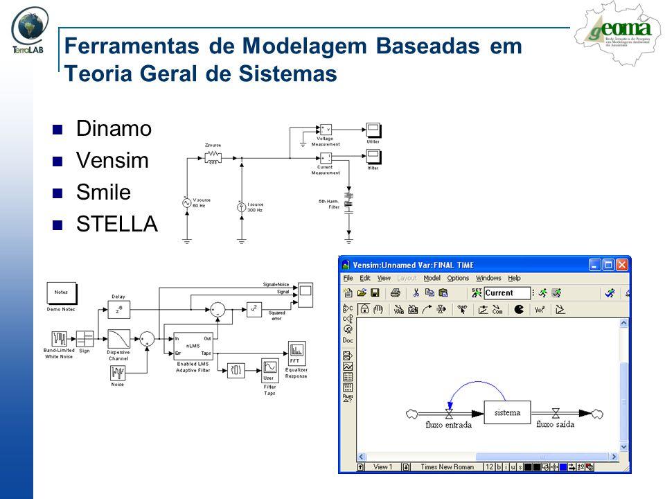 Ferramentas de Modelagem Baseadas em Teoria Geral de Sistemas