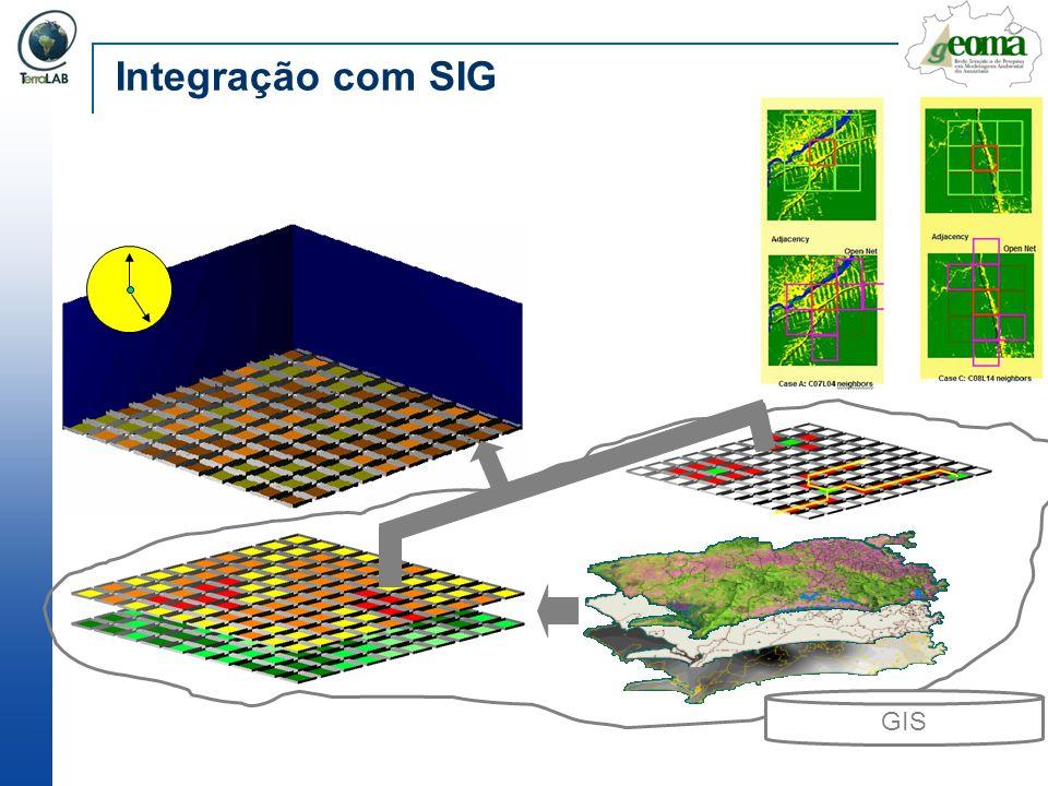 Integração com SIG GIS 37