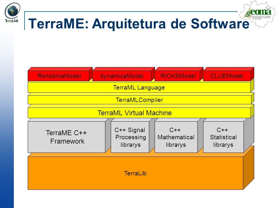 TerraME: Arquitetura de Software