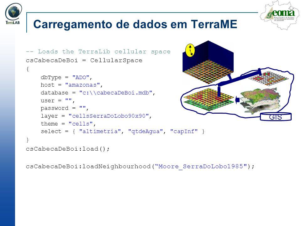 Carregamento de dados em TerraME