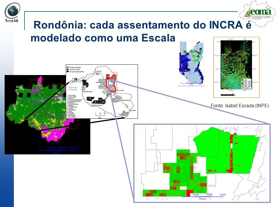 Rondônia: cada assentamento do INCRA é modelado como uma Escala