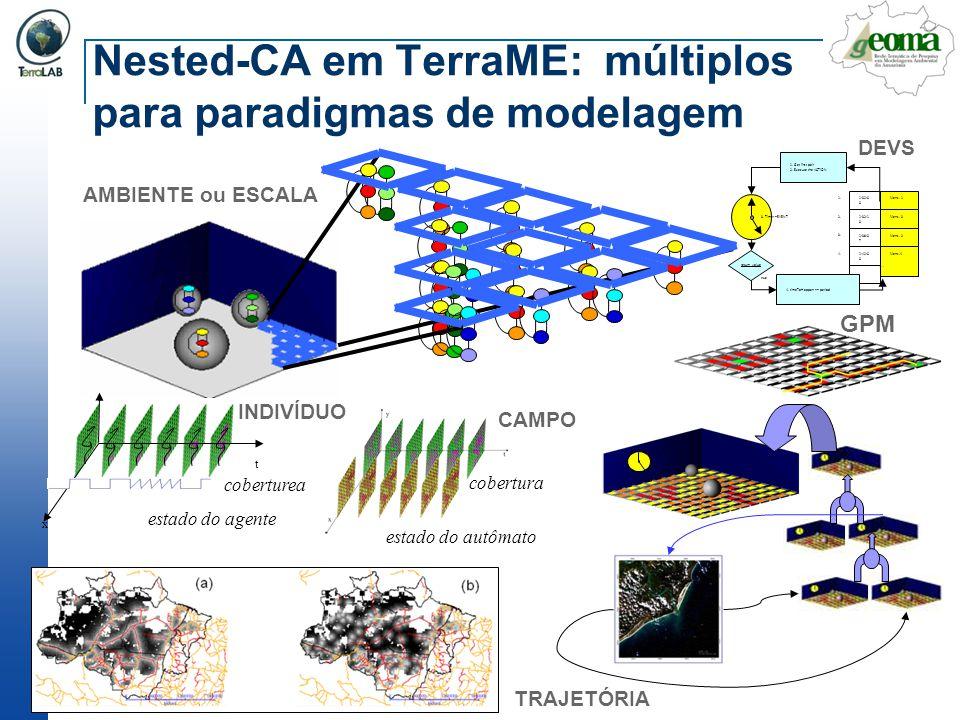 Nested-CA em TerraME: múltiplos para paradigmas de modelagem