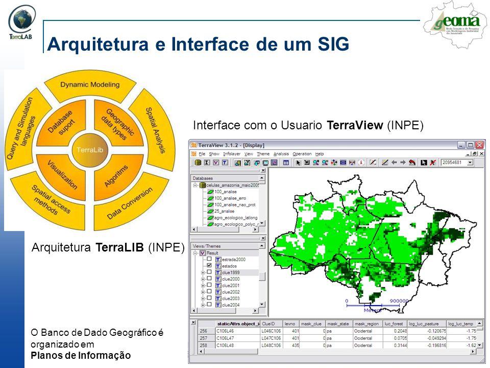Arquitetura e Interface de um SIG