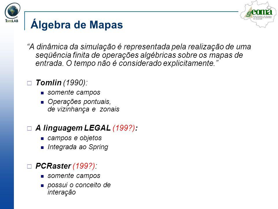 Álgebra de Mapas