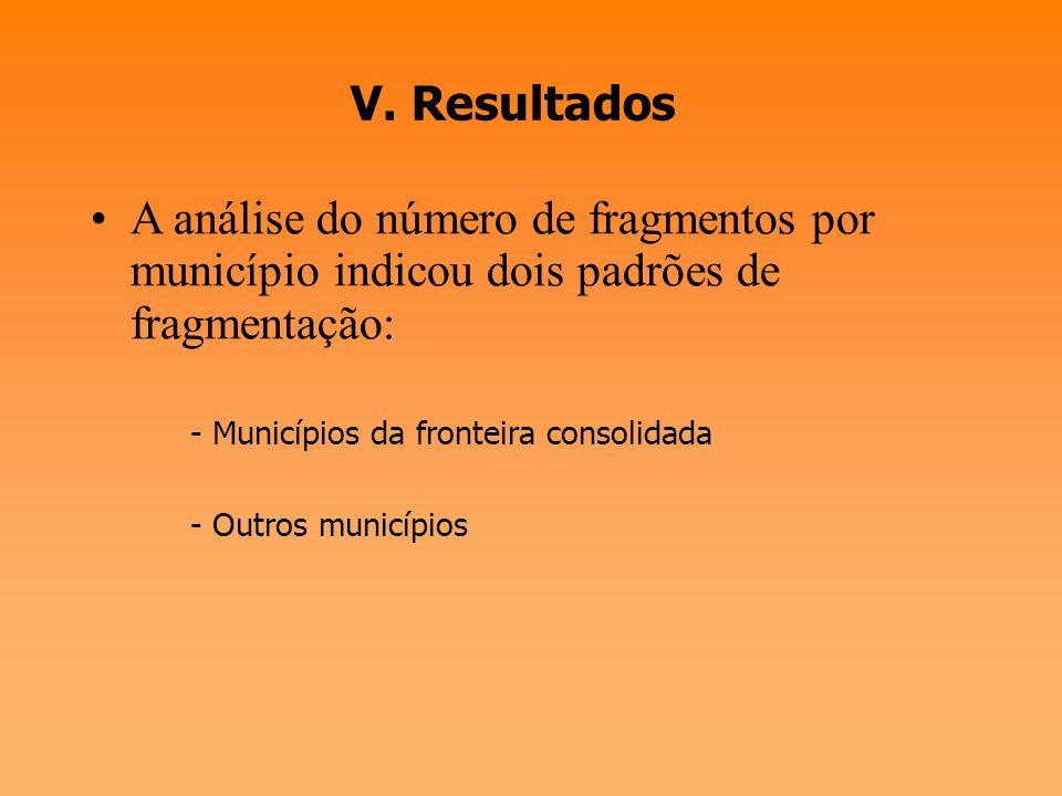 V. Resultados A análise do número de fragmentos por município indicou dois padrões de fragmentação: