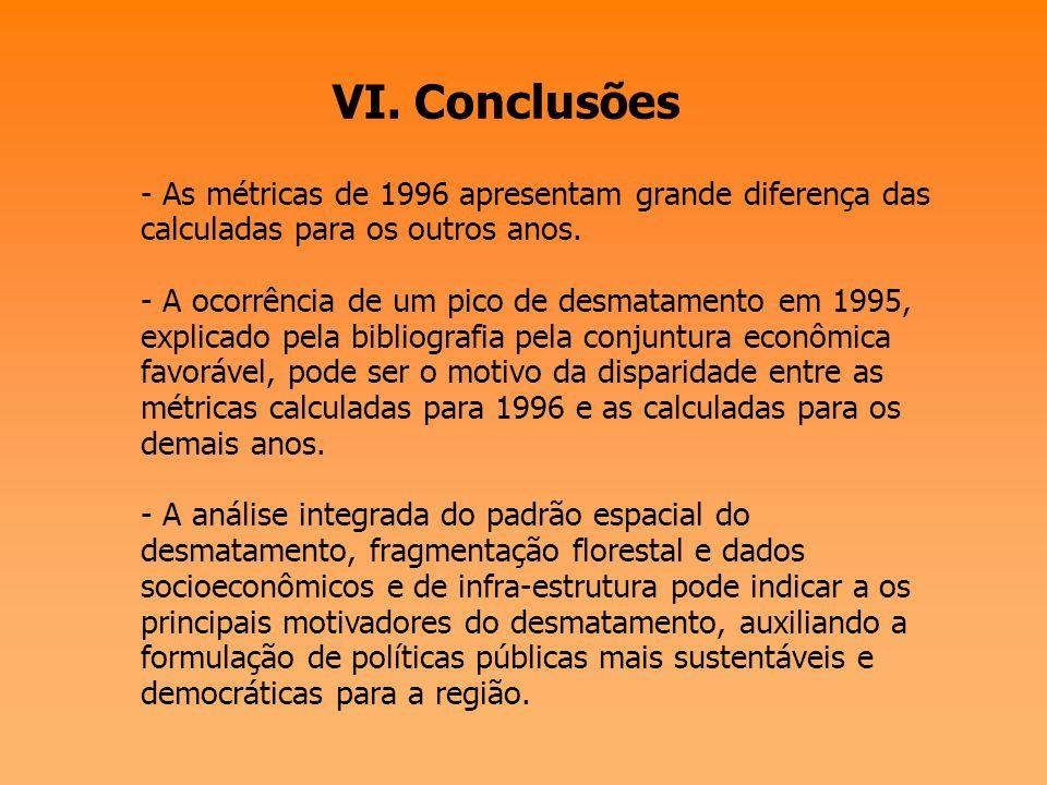 VI. Conclusões As métricas de 1996 apresentam grande diferença das calculadas para os outros anos.