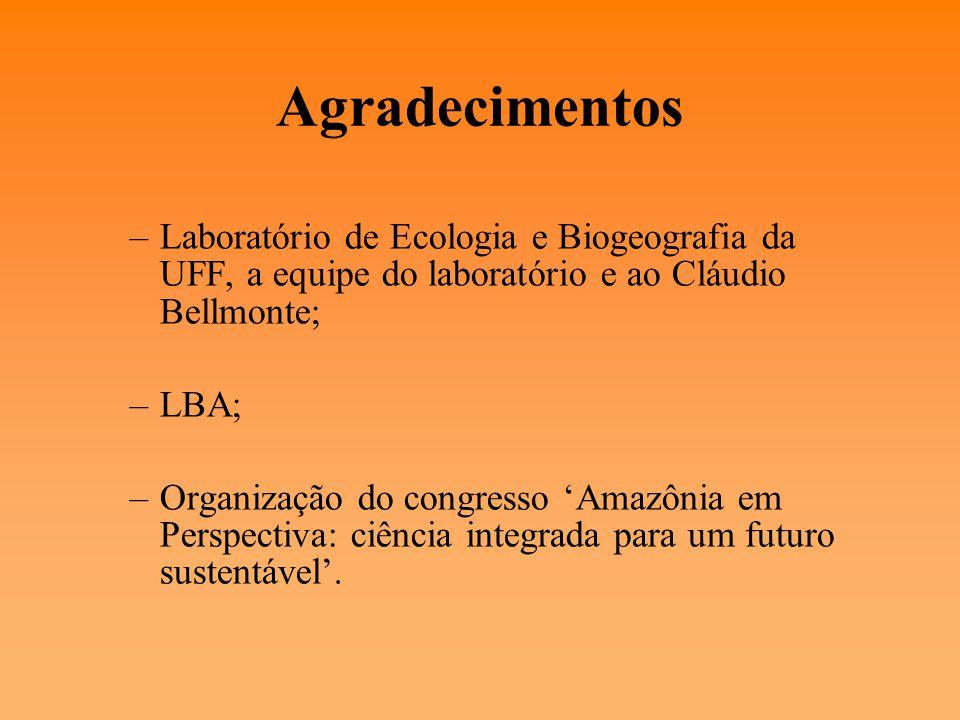 Agradecimentos Laboratório de Ecologia e Biogeografia da UFF, a equipe do laboratório e ao Cláudio Bellmonte;