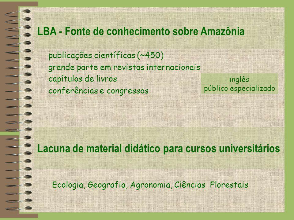 LBA - Fonte de conhecimento sobre Amazônia