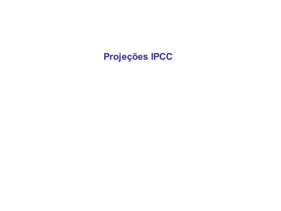Projeções IPCC