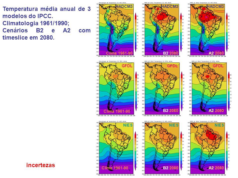 Temperatura média anual de 3 modelos do IPCC. Climatologia 1961/1990;