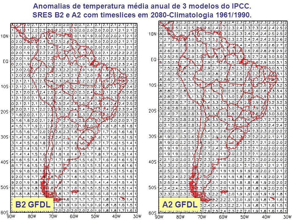 Anomalias de temperatura média anual de 3 modelos do IPCC.