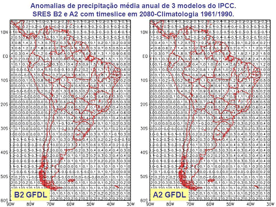 Anomalias de precipitação média anual de 3 modelos do IPCC.