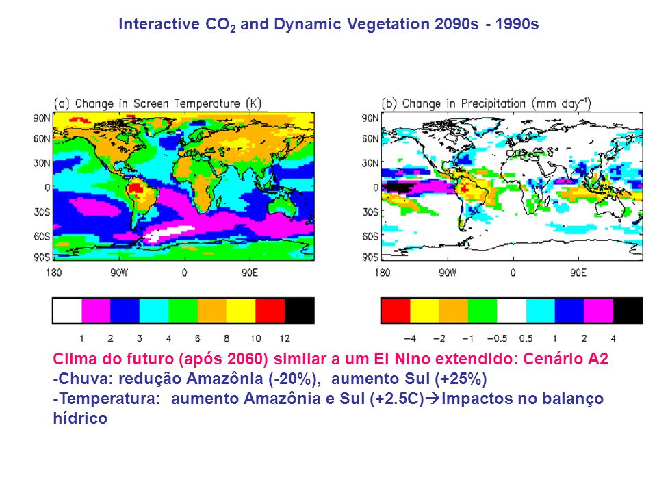 Change in Global Climate in HadCM3LC
