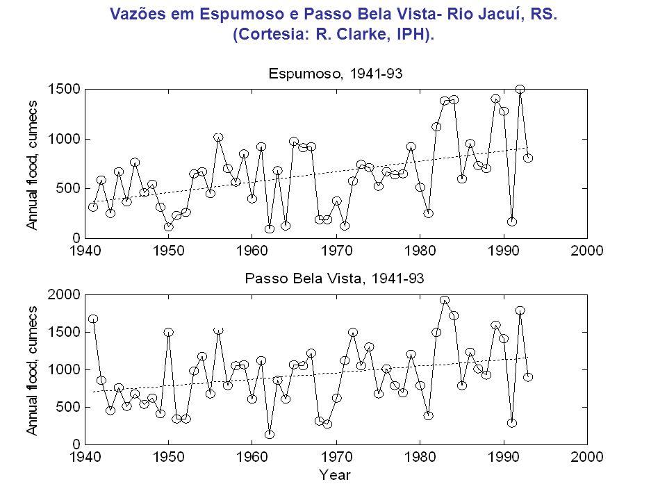 Vazões em Espumoso e Passo Bela Vista- Rio Jacuí, RS.
