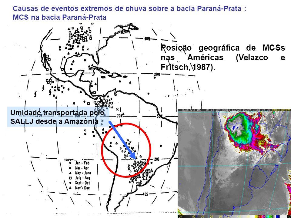 Posição geográfica de MCSs nas Américas (Velazco e Fritsch, 1987).