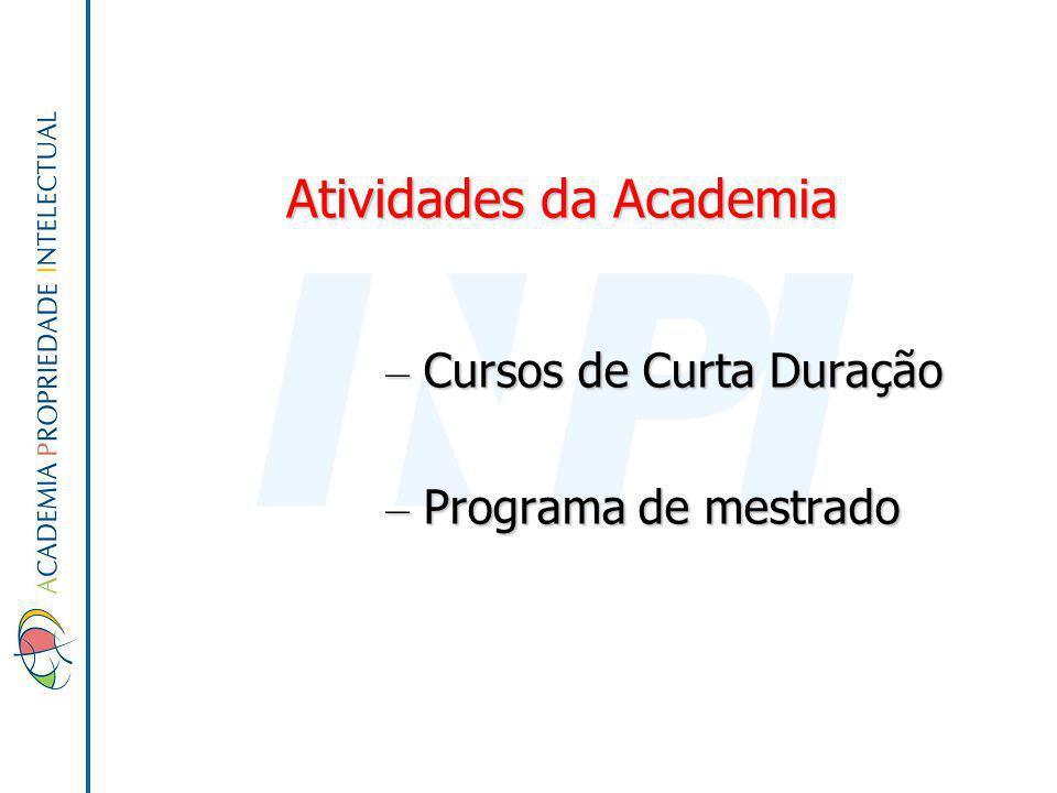 Atividades da Academia