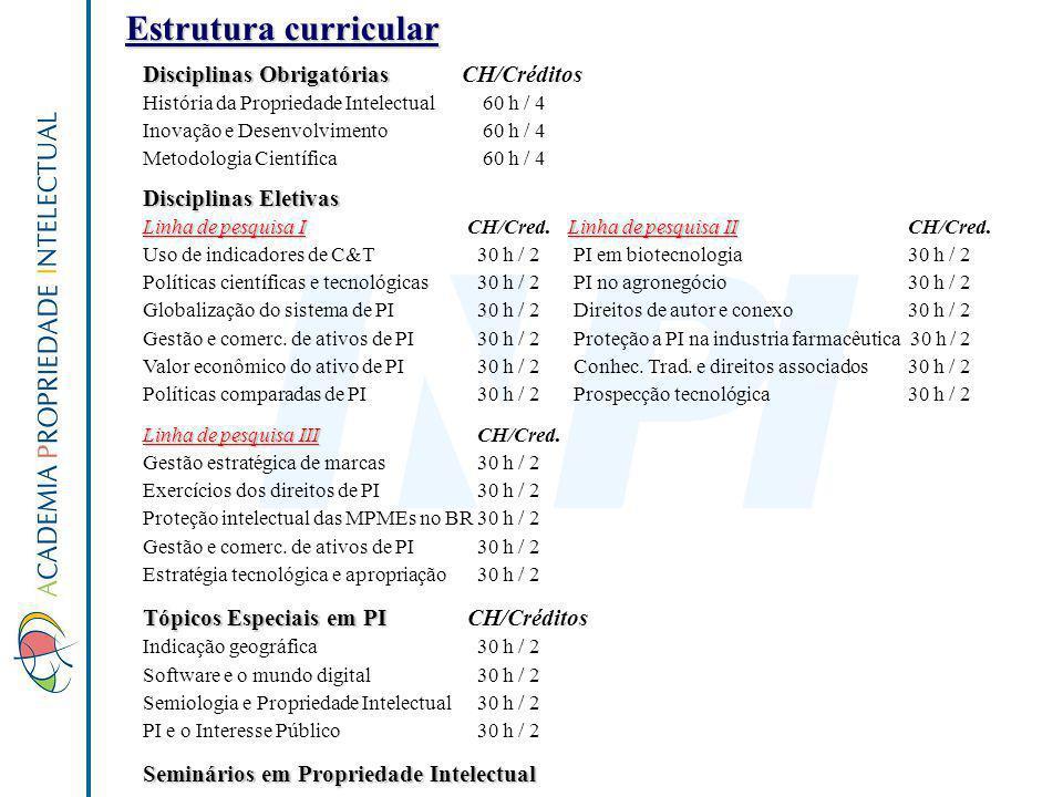 Estrutura curricular Disciplinas Obrigatórias CH/Créditos