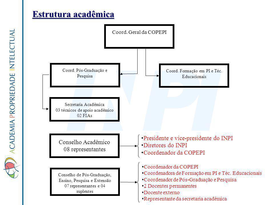 Estrutura acadêmica Presidente e vice-presidente do INPI