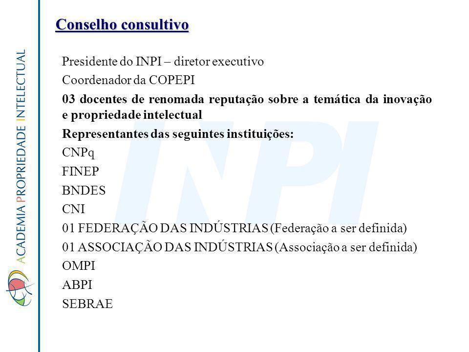 Conselho consultivo Presidente do INPI – diretor executivo