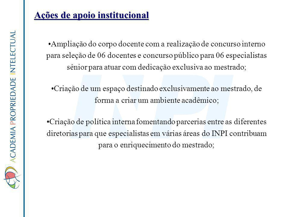 Ações de apoio institucional