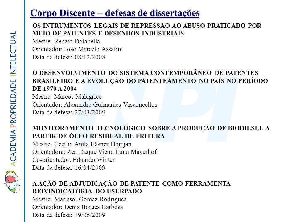 Corpo Discente – defesas de dissertações