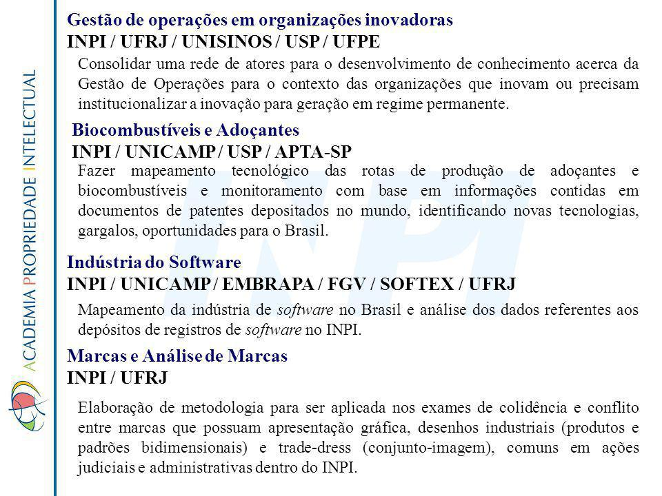 Biocombustíveis e Adoçantes INPI / UNICAMP / USP / APTA-SP