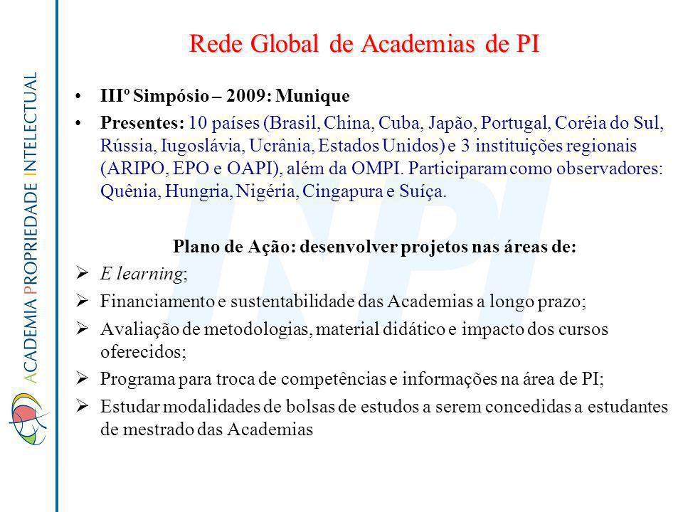 Rede Global de Academias de PI