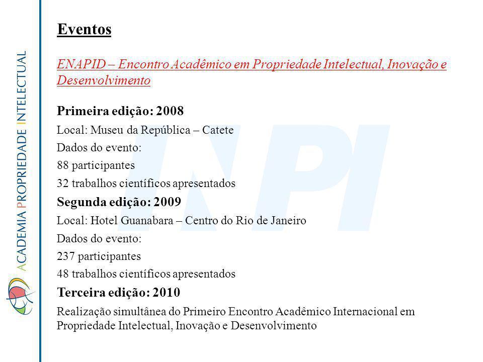 Eventos ENAPID – Encontro Acadêmico em Propriedade Intelectual, Inovação e Desenvolvimento. Primeira edição: 2008.