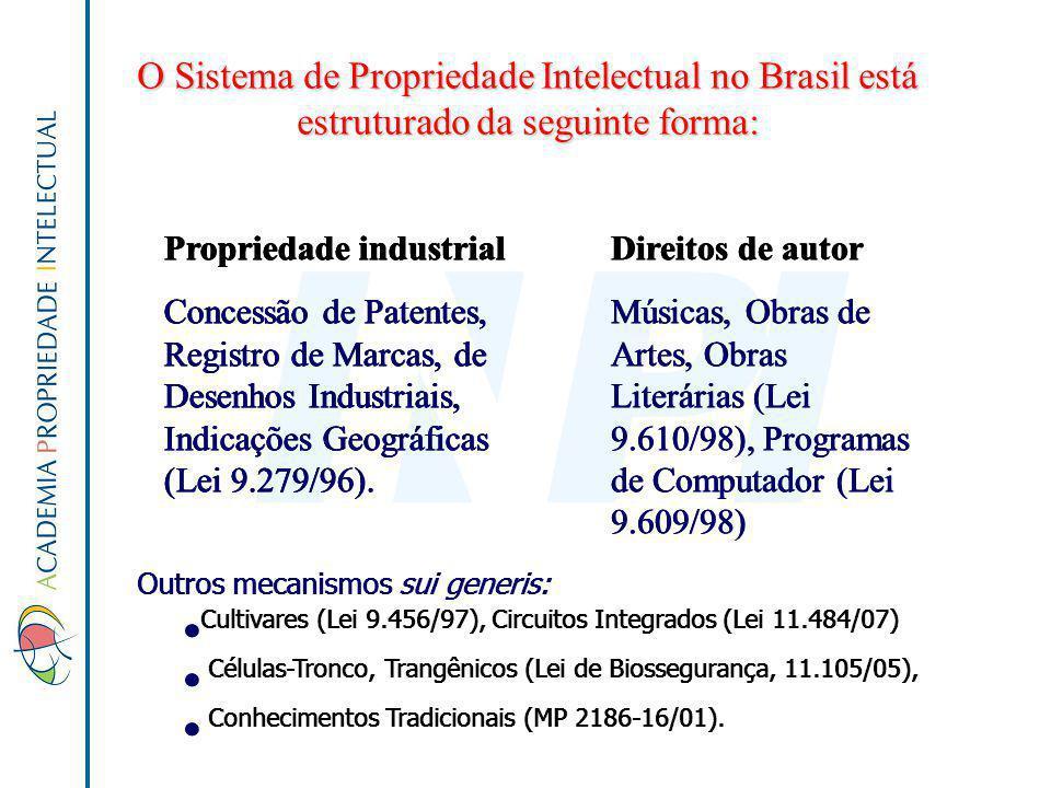 Cultivares (Lei 9.456/97), Circuitos Integrados (Lei 11.484/07)