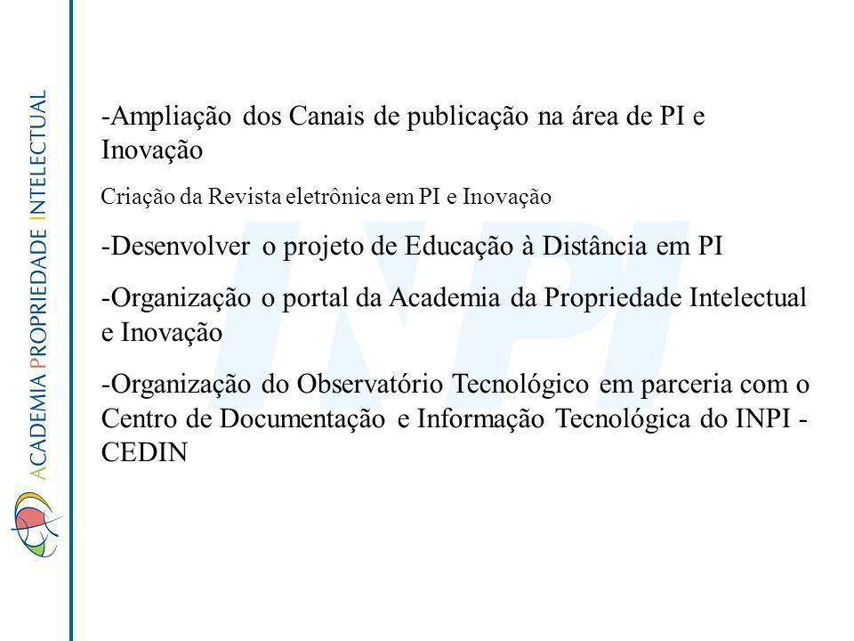 -Ampliação dos Canais de publicação na área de PI e Inovação
