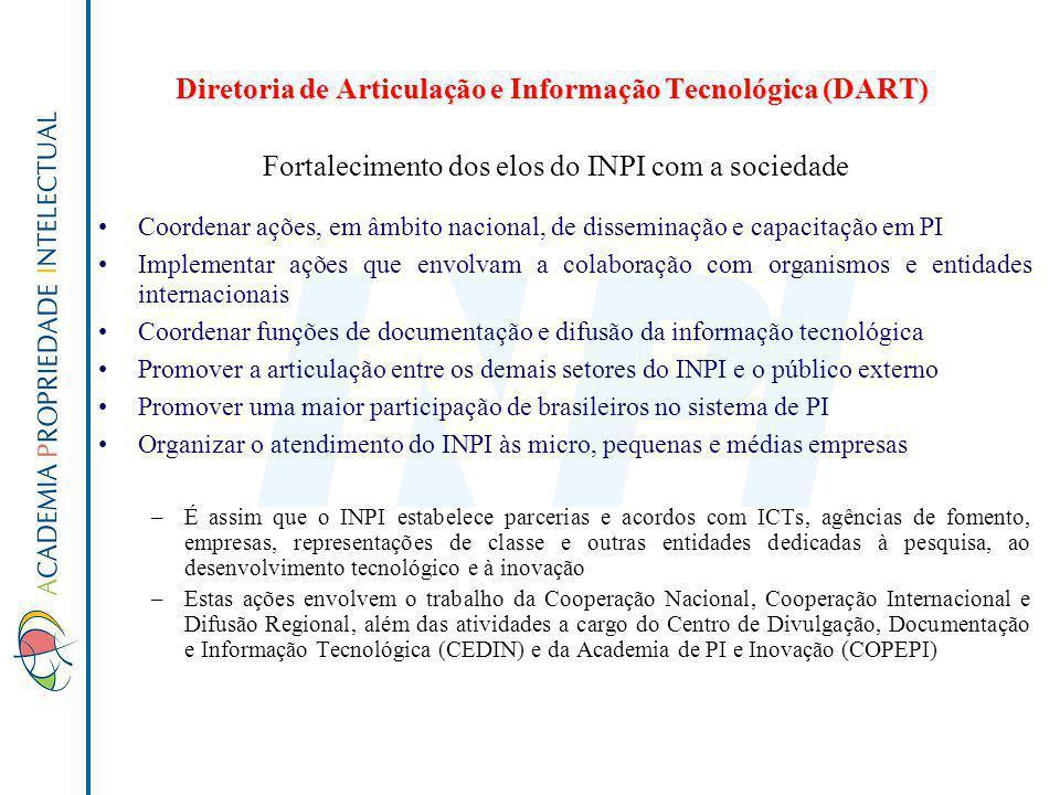 Diretoria de Articulação e Informação Tecnológica (DART) Fortalecimento dos elos do INPI com a sociedade