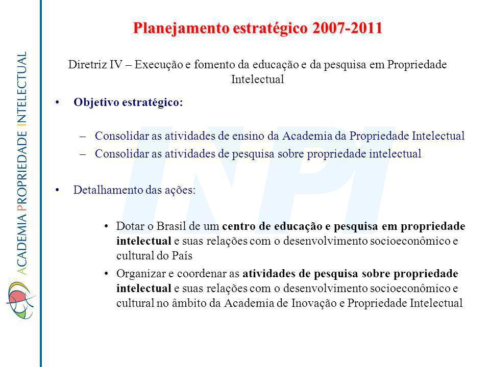 Planejamento estratégico 2007-2011 Diretriz IV – Execução e fomento da educação e da pesquisa em Propriedade Intelectual