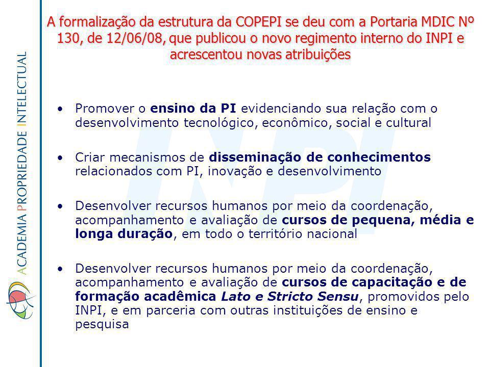 A formalização da estrutura da COPEPI se deu com a Portaria MDIC Nº 130, de 12/06/08, que publicou o novo regimento interno do INPI e acrescentou novas atribuições