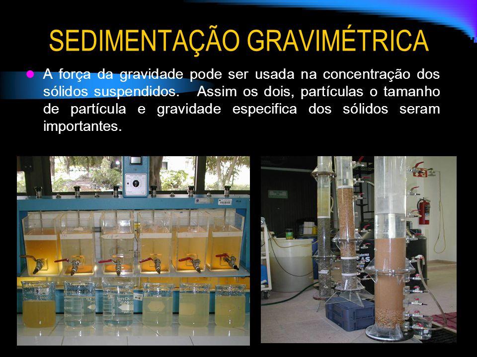 SEDIMENTAÇÃO GRAVIMÉTRICA