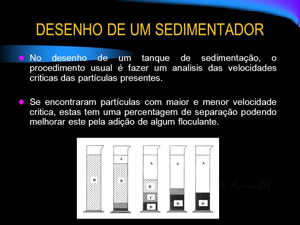 DESENHO DE UM SEDIMENTADOR