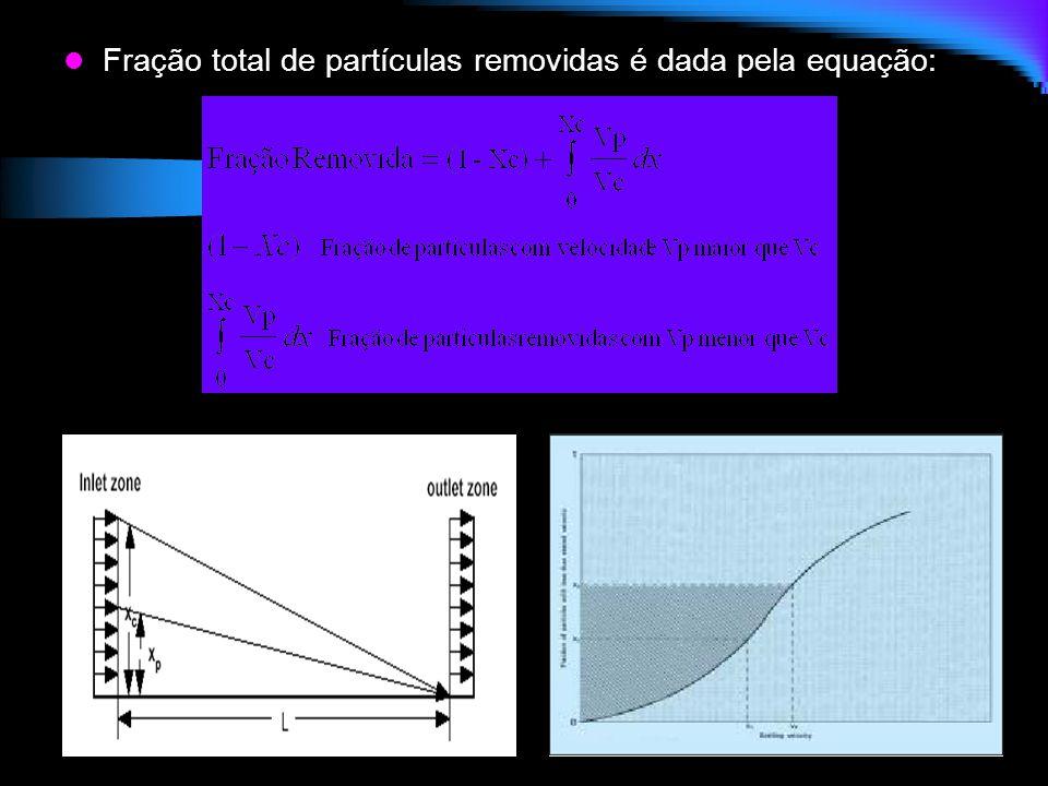 Fração total de partículas removidas é dada pela equação: